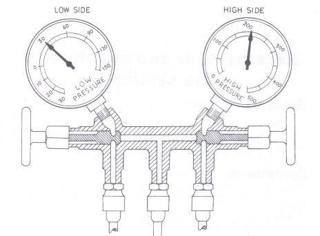 Maytag Dryer Wiring Diagram in addition Dryer Hookup Wiring Diagram further Maytag Dryer Diagrams furthermore Maytag Performa Wiring Diagram additionally Maytag Performa Dryer Wiring Diagram. on wiring diagram for maytag neptune dryer