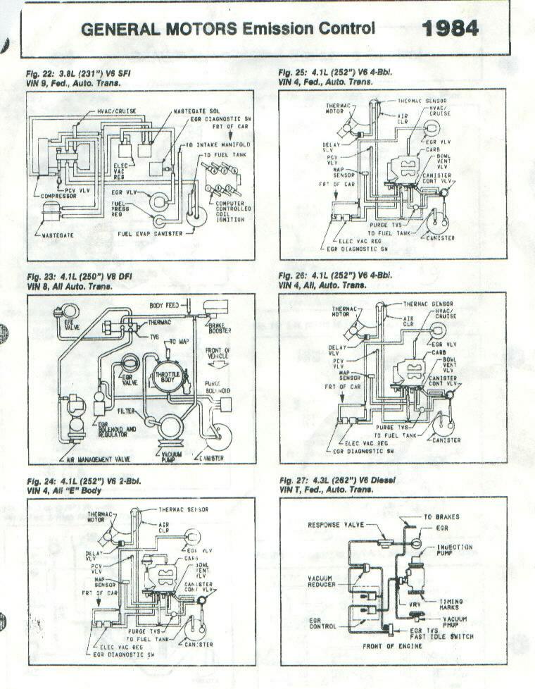 Buick Grand National Engine Torque Specs